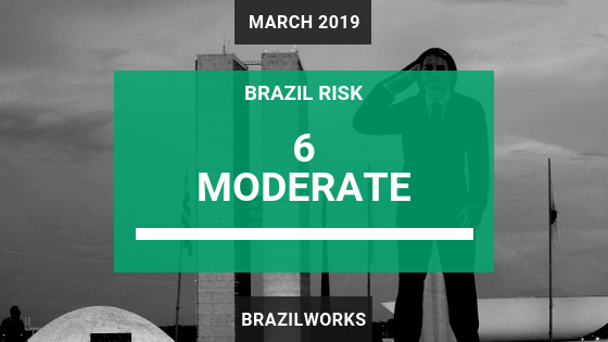 March 2019 Brazil Risk.png