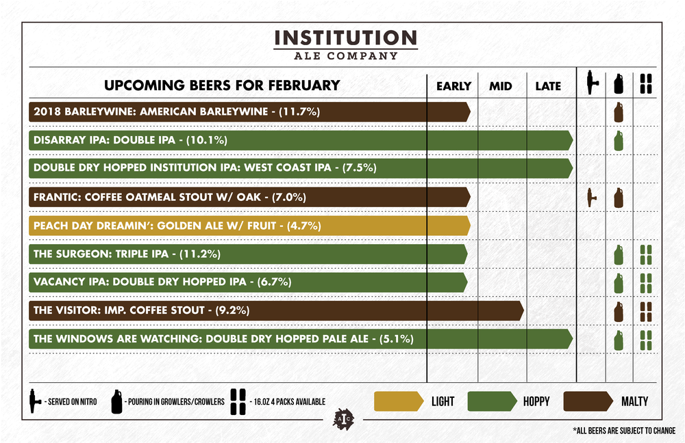 These beers will be getting tapped in the tasting room soon. Follow us on social media for the exact release dates!