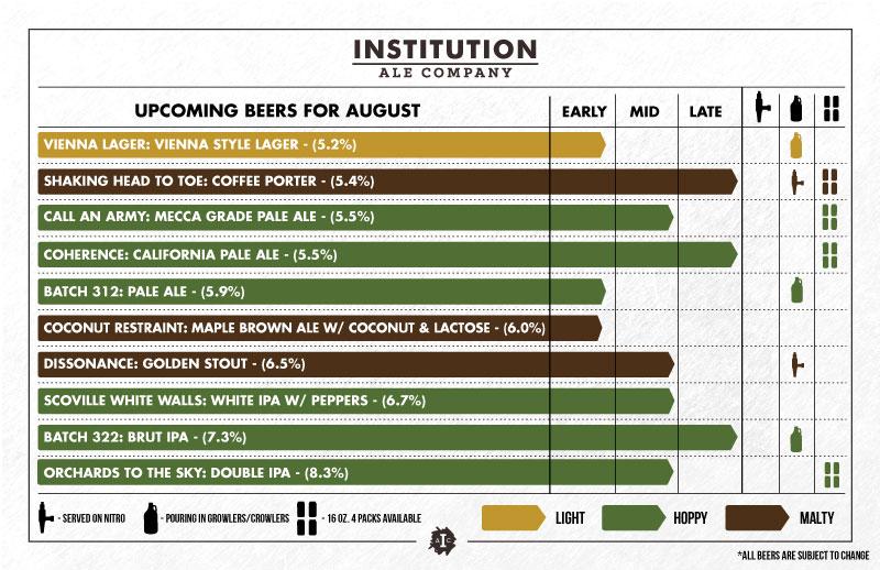 August-beer-release-calendar-2018.jpg