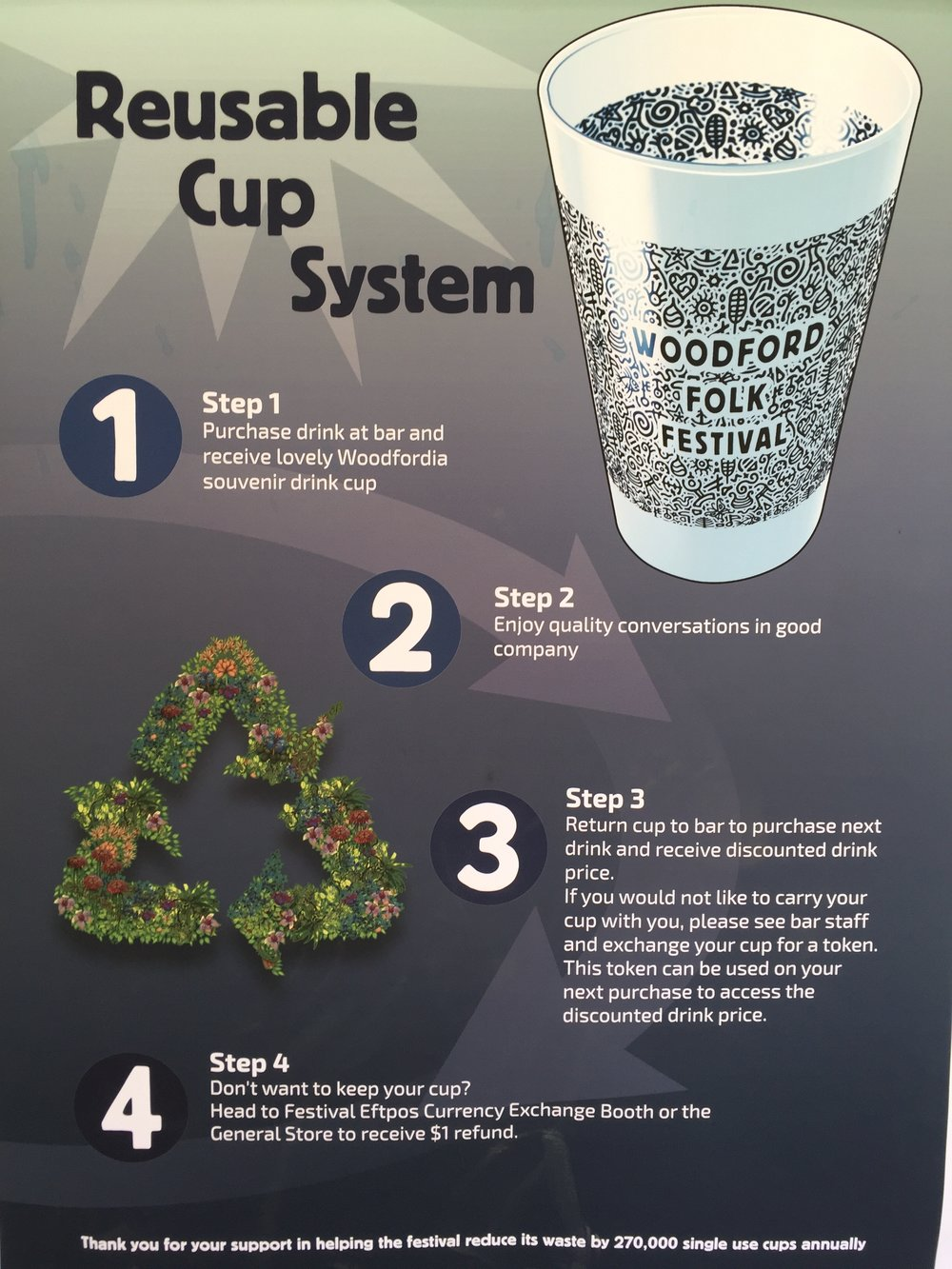 Woodford reusable cup