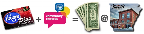 kroger-rewards-equation.jpg