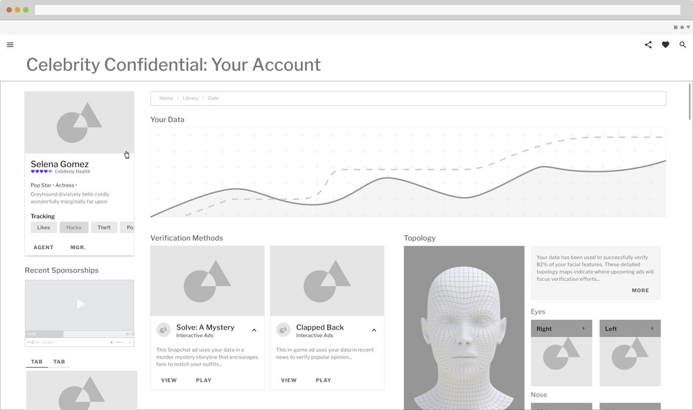 Celebrity Confidential Dashboard.jpg