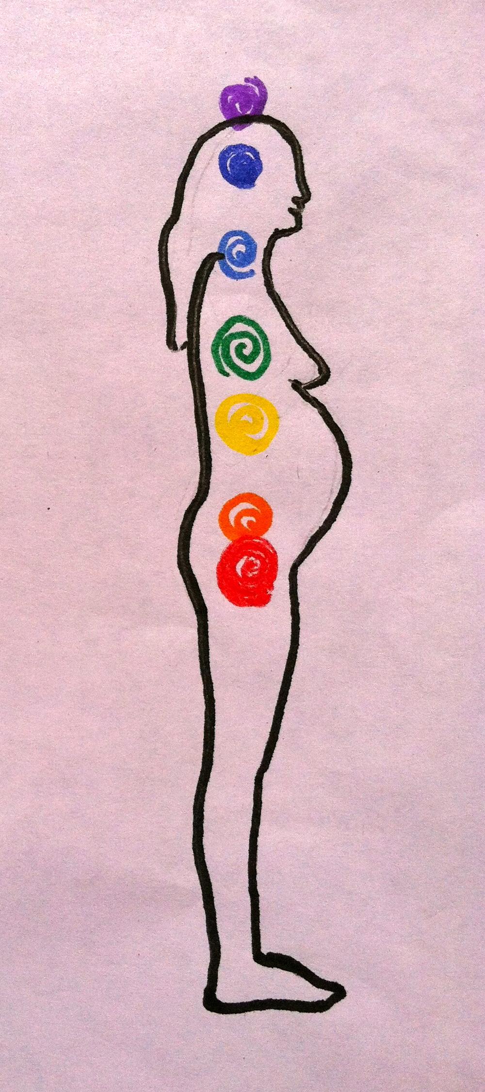 Perineum massage sex