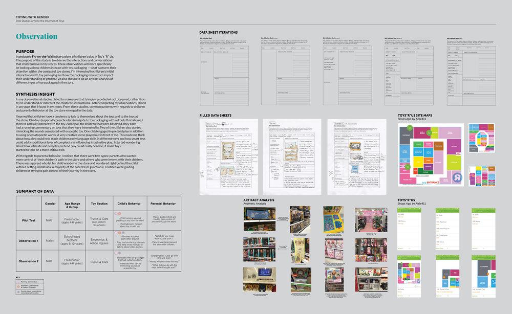 ToyingwithGender_LiteratureMap.jpg