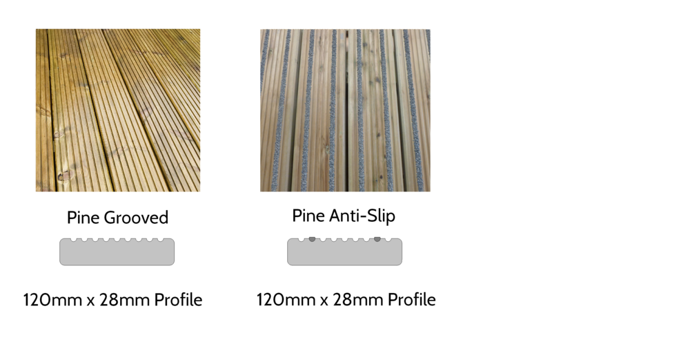 Pine Decking - Available as a lower cost decking solution in a grooved profile for traction in the wet or with the addition of anti-slip inserts. All treated pine decking has a moderate life expectancy.