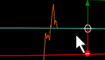交易权衡图表