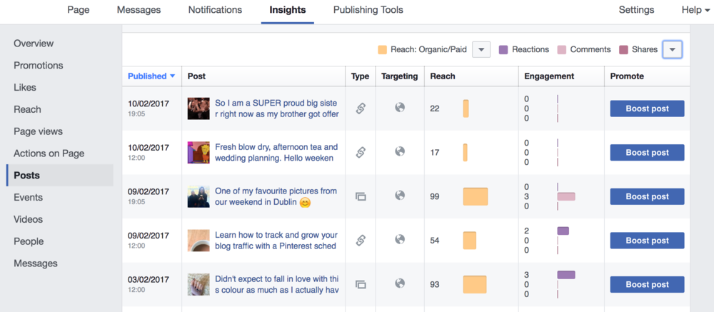 social media metrics - facebook