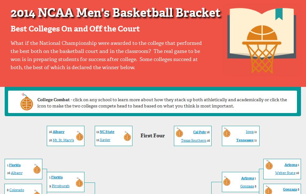 2014 NCAA Men's Basketball Bracket