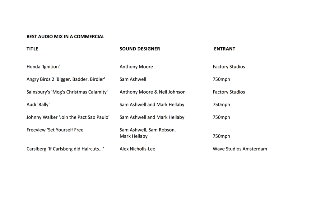 Intnl Music+Sound Awards Finalists 2016 COMP 7.png