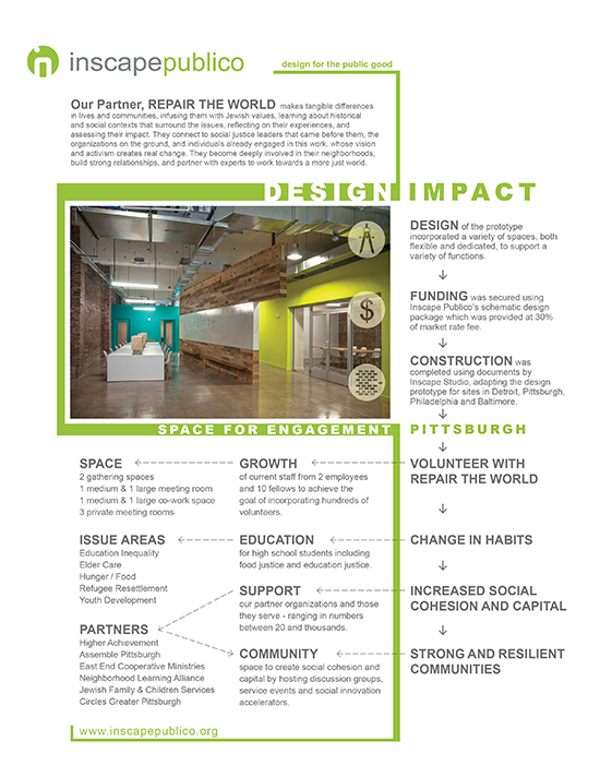 Design-Impact_RTW_Pittsburgh_web.png