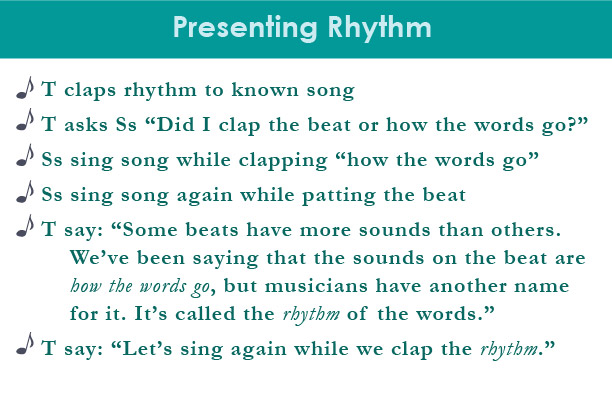 Presenting Rhythm vs Beat