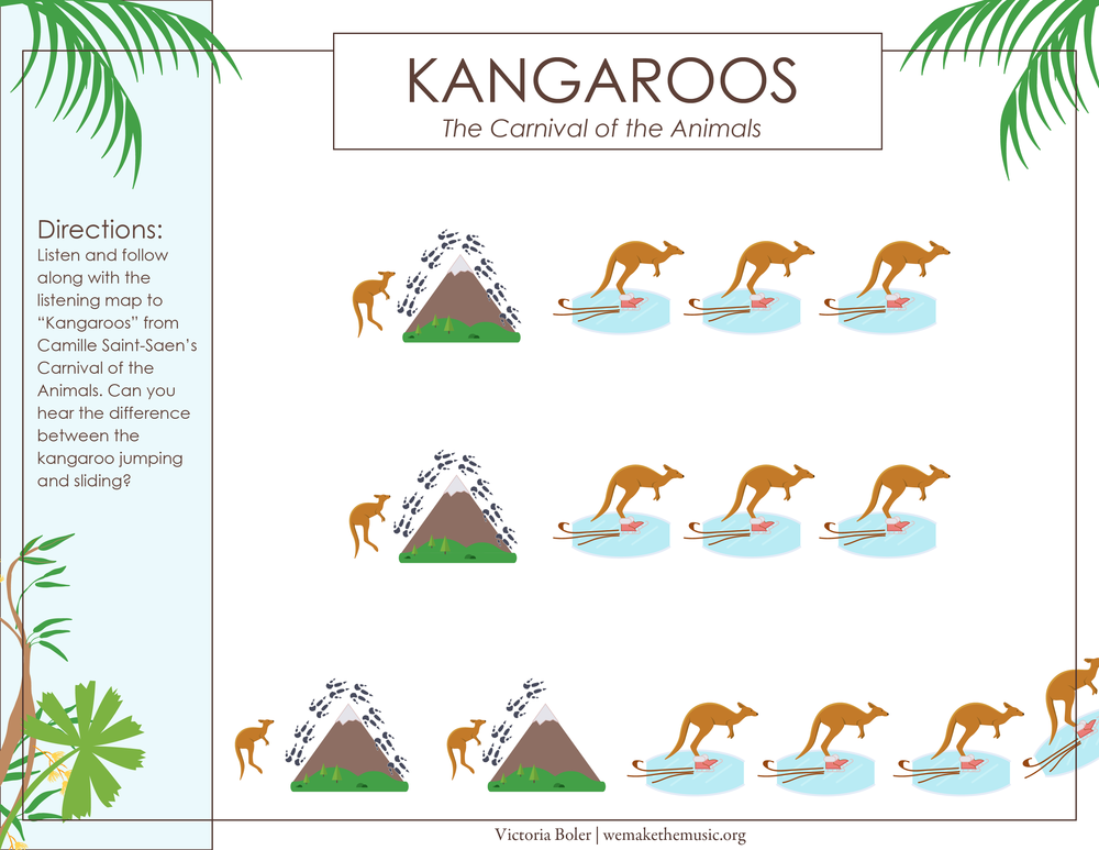 Kangaroo Carnival of the Animals Listening Map