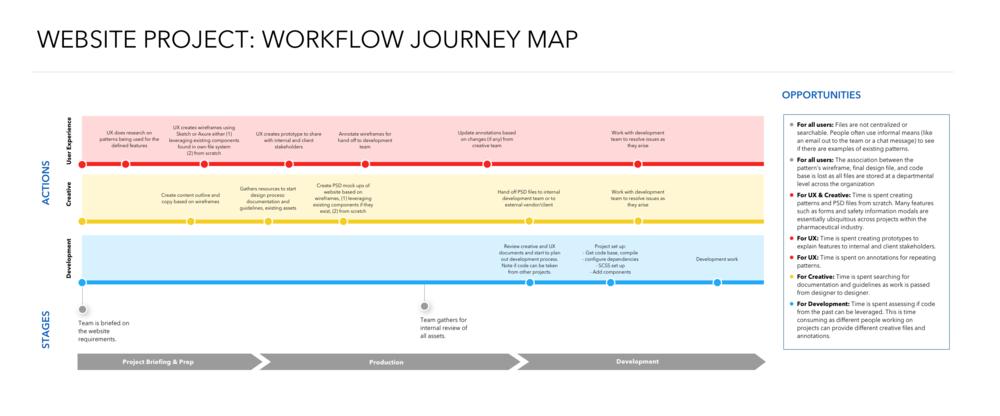 Journeymap.png