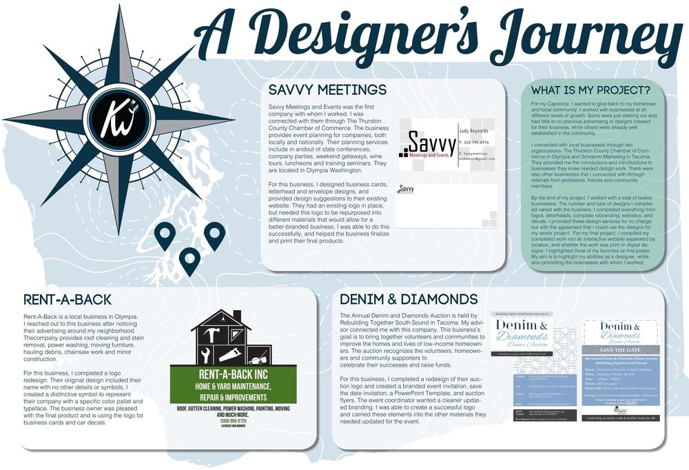 A Designer's Journey