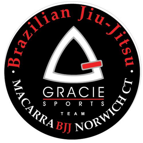 Macarra BJJ Norwich