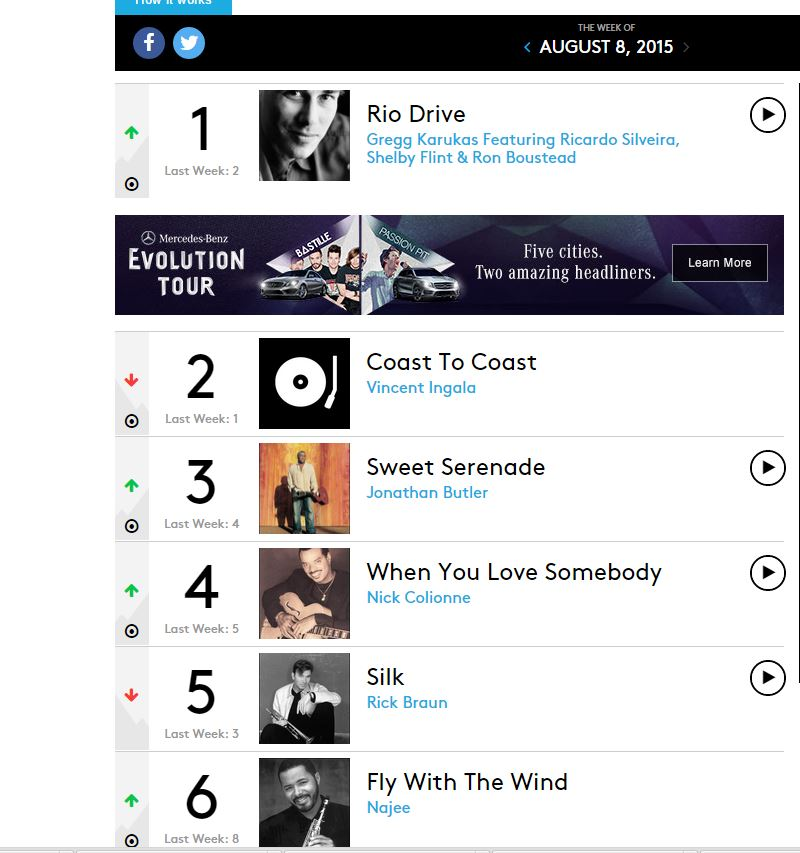 rio drive number 1 billboard b.JPG