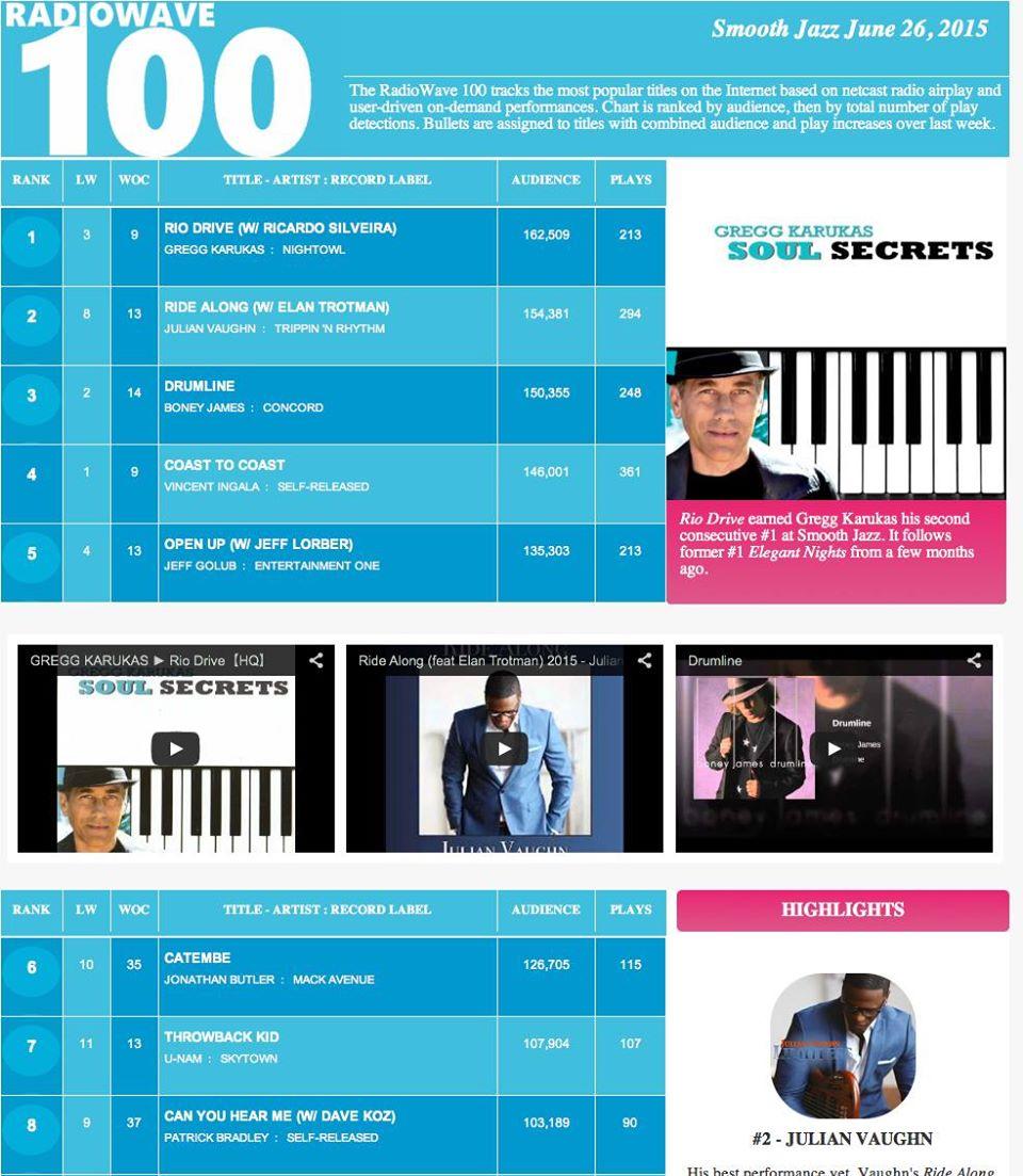 radio wave chart #1 rio drive.jpg