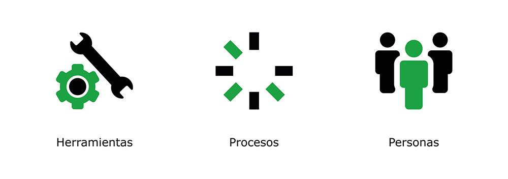 herramientas, procesos y personas.jpg