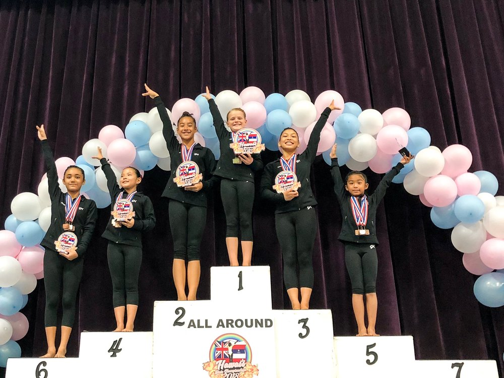 Team Manakoa Swept the Podium at the 2018 Hawaii State Championships on November 18, 2018.  Click here for more news on our competitive team.