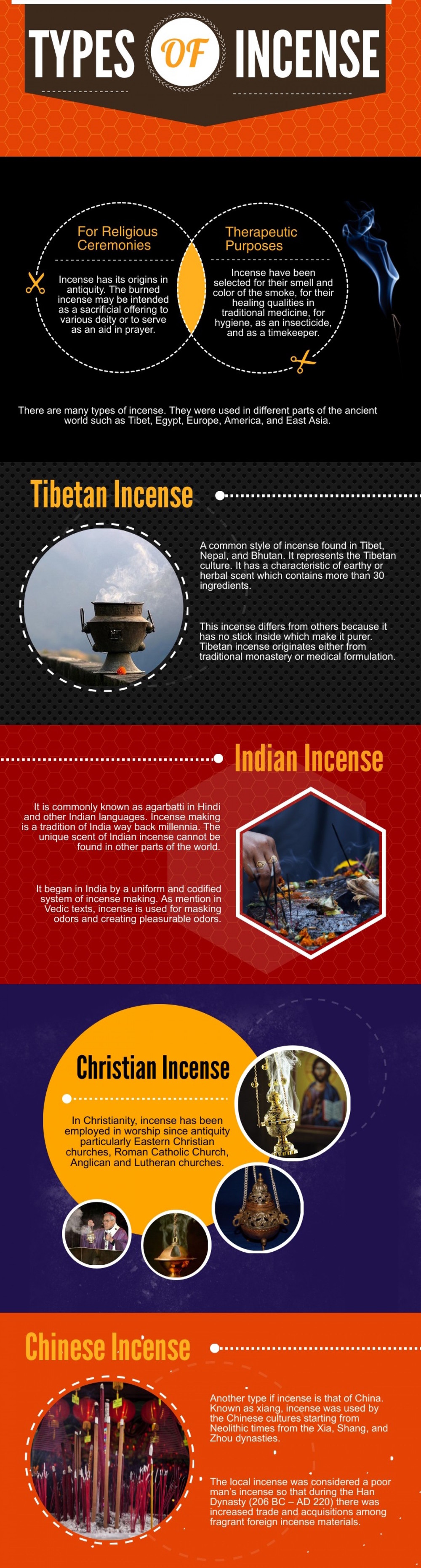 incenseinfographic