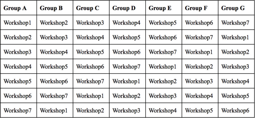 Workshop 1: Small Gym B  Workshop 2: Small Gym A  Workshop 3: Black Box  Workshop 4: 132 (4)  Workshop 5: NMHS: Cafe B  Workshop 6: Cafe A  Workshop 7: 104 B