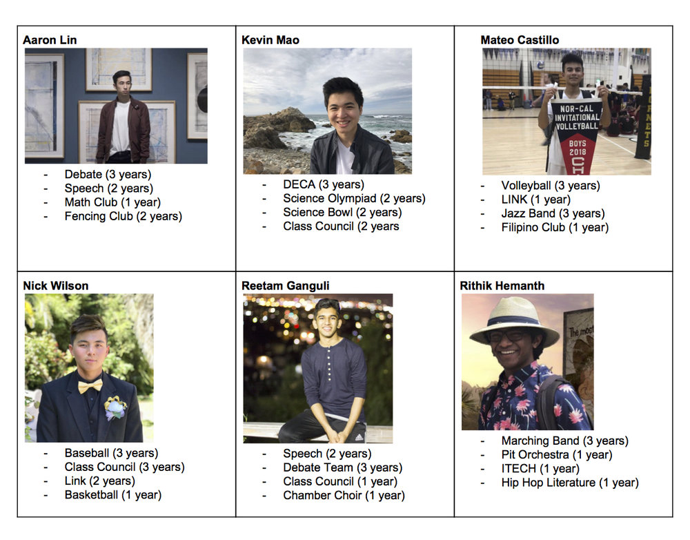 Graphic for Homecoming Court Voting final boys.jpg