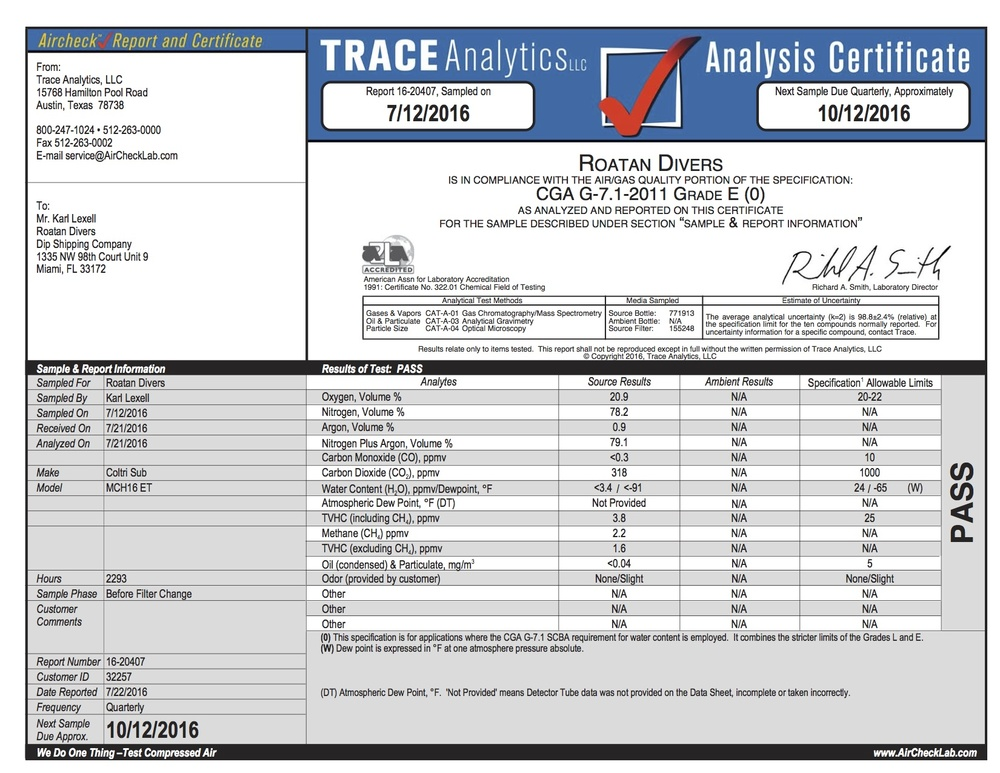 An analysis certificate from Trace Analytics, based on a quarterly air sample