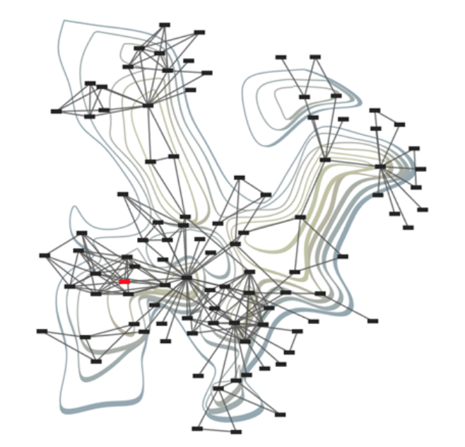 A node-link diagram enriched with contour structure generated according to the graph layout.
