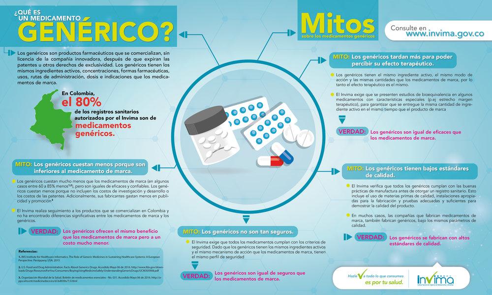 medicamentos-genericos.jpg