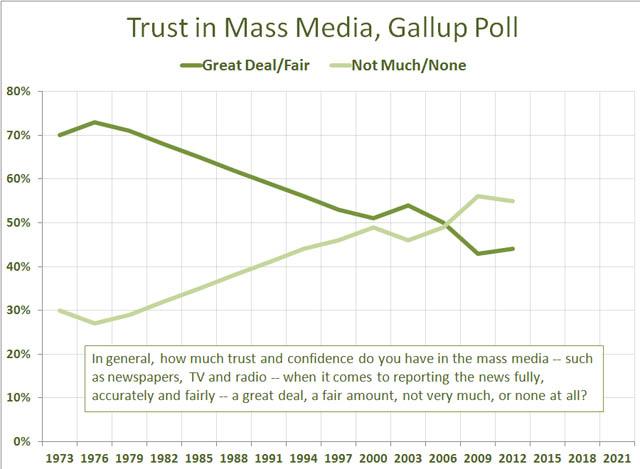 trust in media.jpg