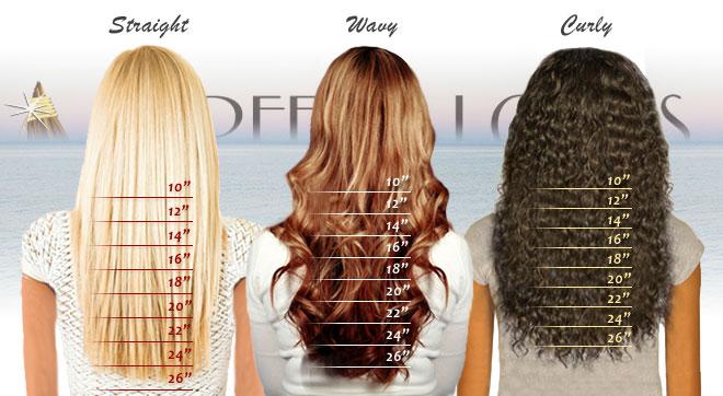 Hair Extensions Nina Bellord