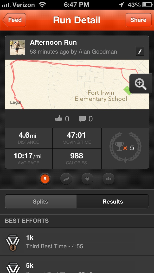 Afternoon run up blackie and back!