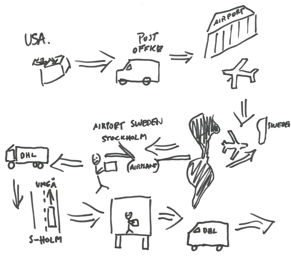 Right: snapshots from one of the sessions.Above: one of the sketches from a logistic company.
