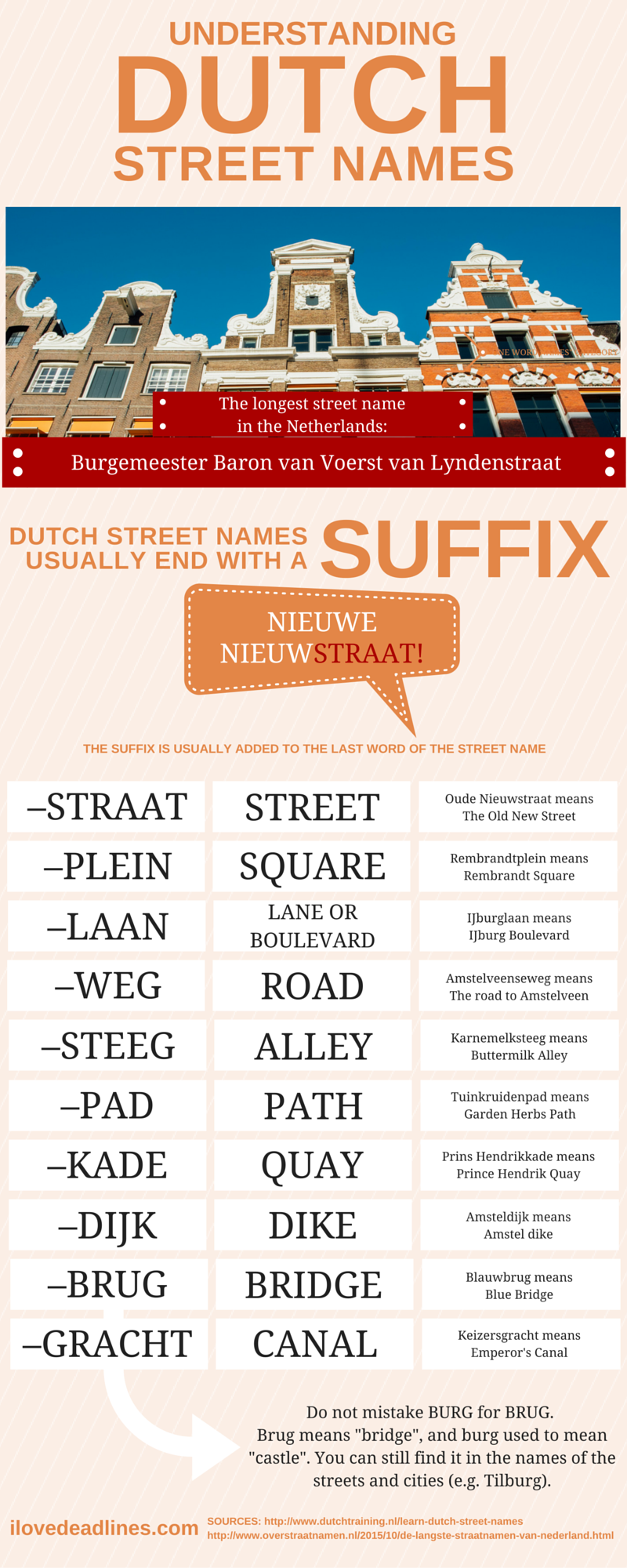 Understanding Dutch street names