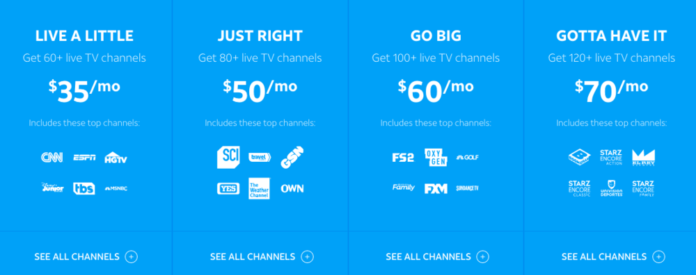 could directtv now offer the best deal for cord cutters summit of