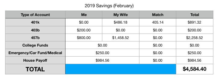 2019 February Savings.png
