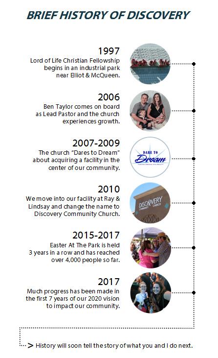 web-timeline.jpg