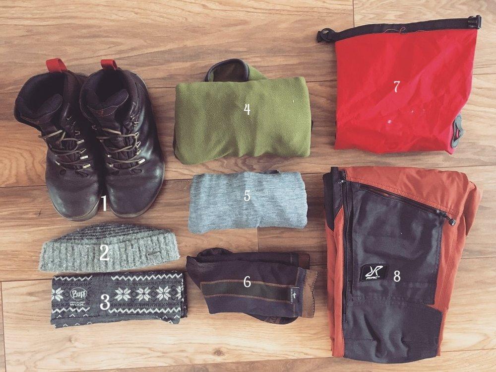canoe clothing dry kit