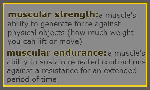 strength endur def.jpg