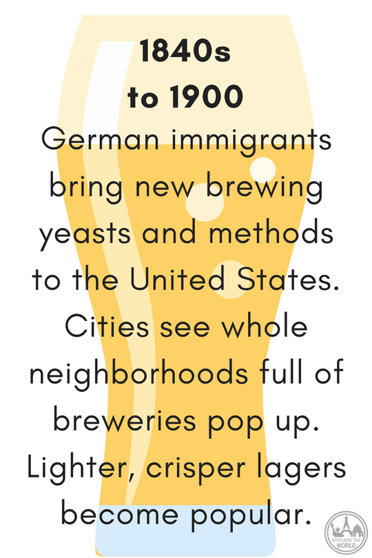 1840s-1900  German immigrants bring new brewing yeasts and methods to the U.S.  Cities see neighborhoods full of breweries.  Lighter, crisper lagers become popular.