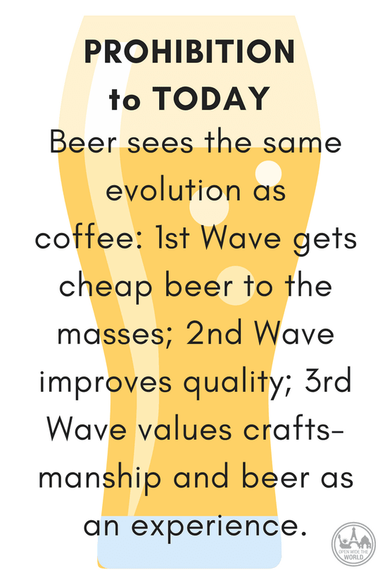 Prohibition - Today  Beers sees the same evolution as coffee and chocolate: First Wave gets cheap beer out to the masses; Second Wave companies improve quality; Third Wave values quality and craftsmanship in beer.