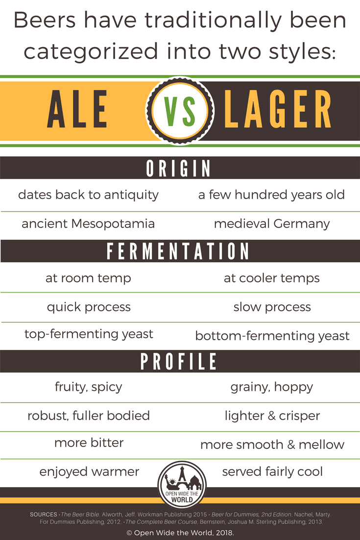 comparing ale vs. lager style beers