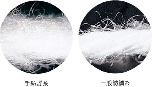 Masuhisa's hand-spun   vs.   Machine spun