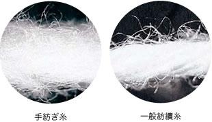 Masuhisa's hand-spun vs.Machine-spun
