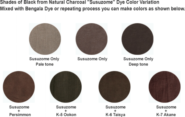 susuzome color variation