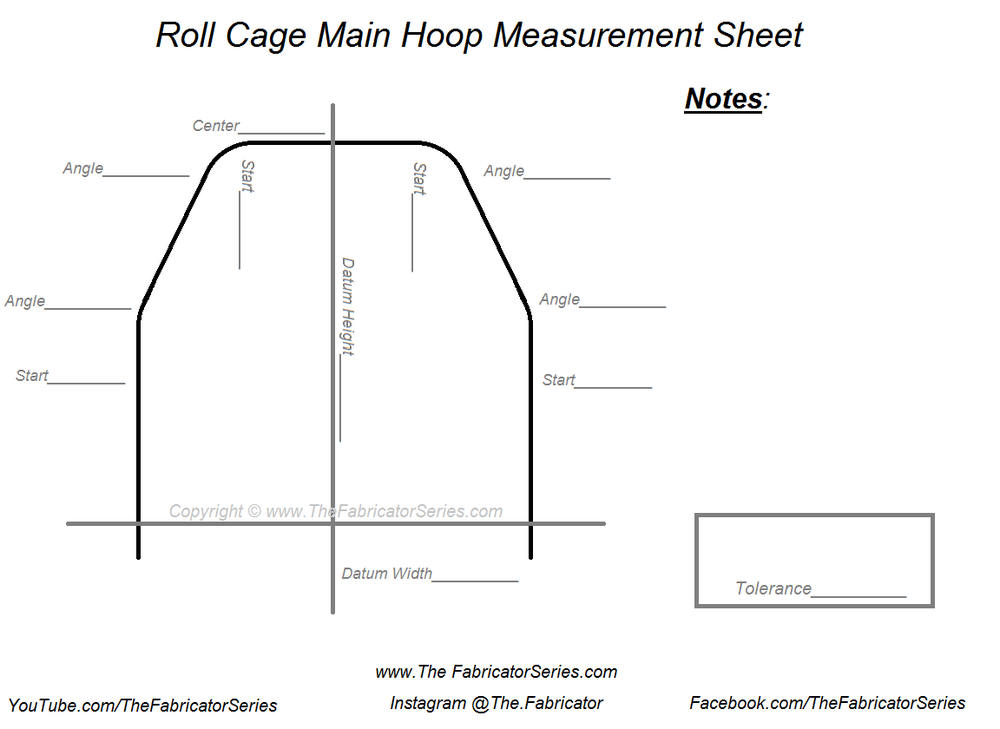 Video How To Build A Time Attack Roll Cage The Fabrication Series