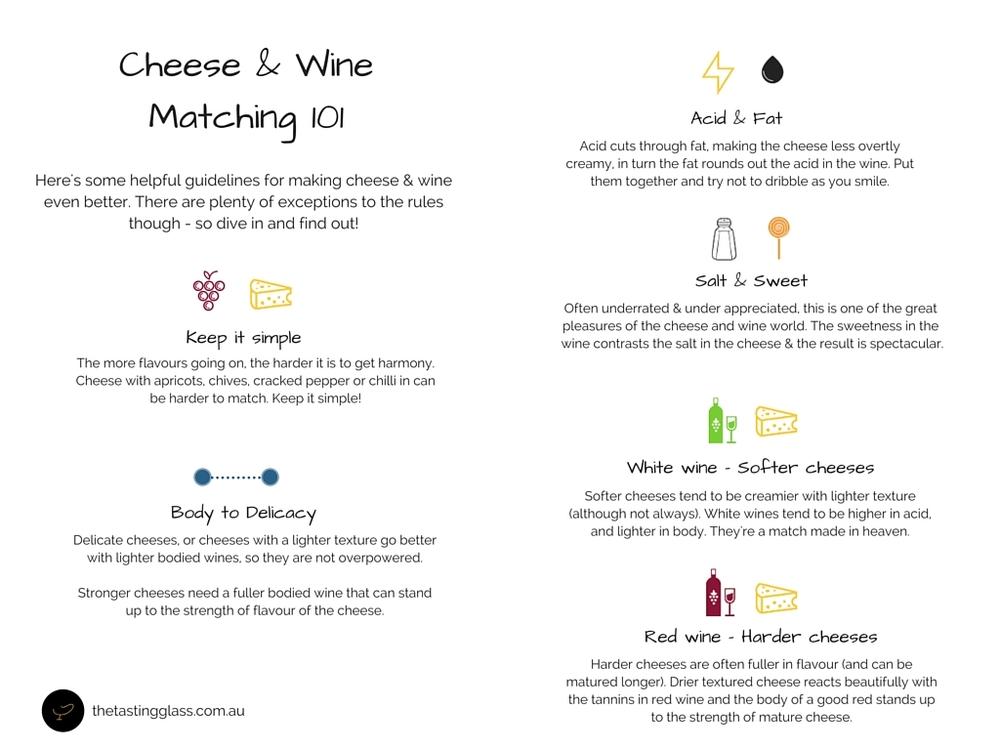 Cheese and Wine Matching 101