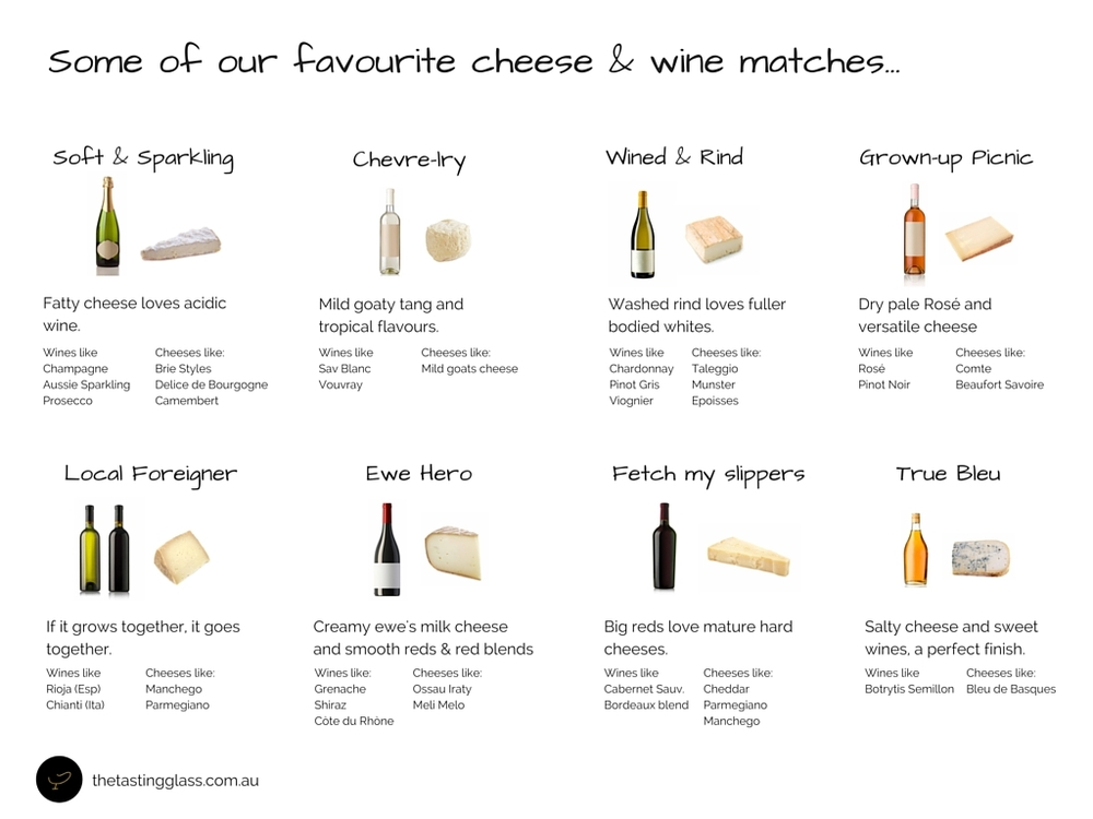 Cheese and wine favourties