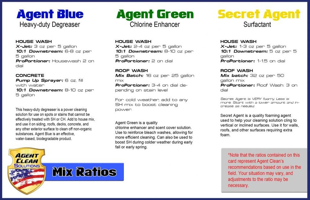 Agent Clean