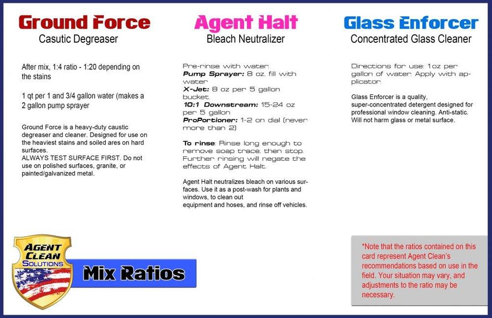 Agent Clean Mix Ratios
